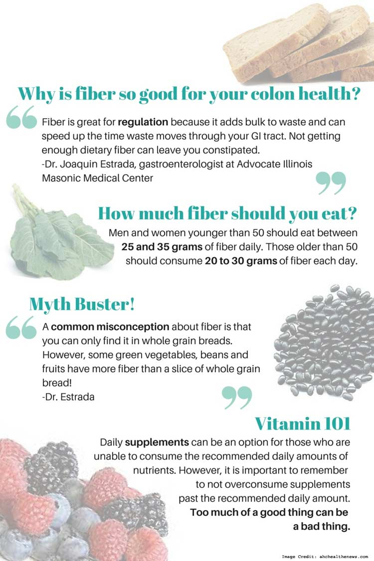 fiber-colon-health-info