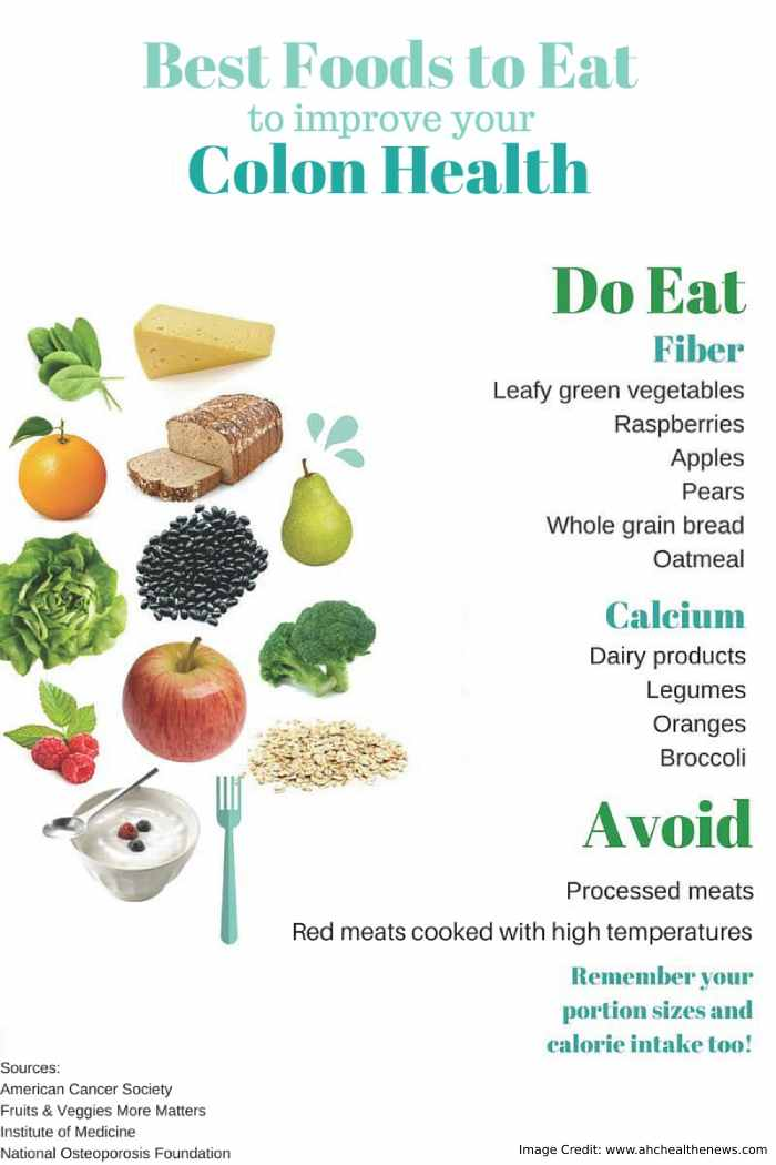 Colon Health Diet Info