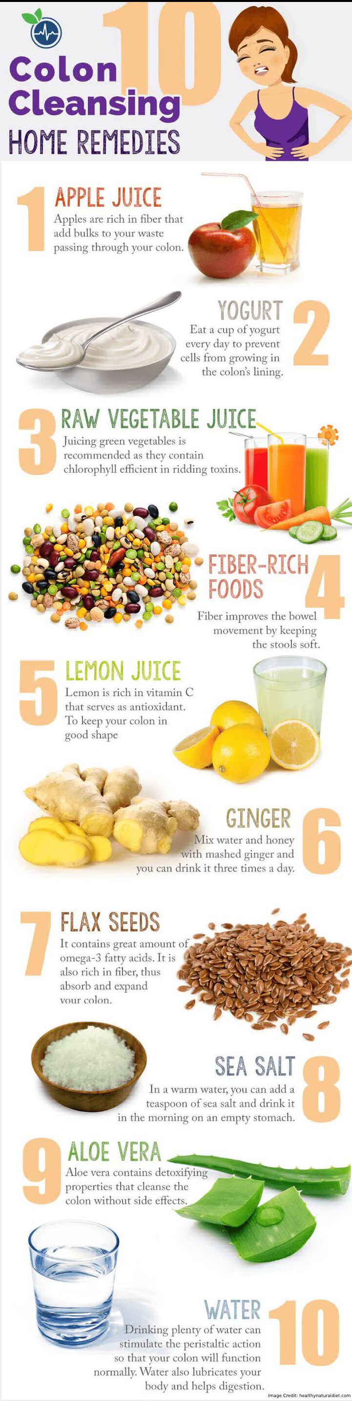 Colon Home Remedies Info